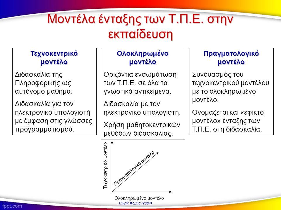 Μοντέλα ένταξης των Τ.Π.Ε. στην εκπαίδευση