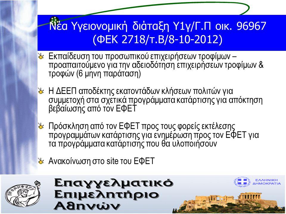 Νέα Υγειονομική διάταξη Υ1γ/Γ.Π οικ. 96967 (ΦΕΚ 2718/τ.Β/8-10-2012)