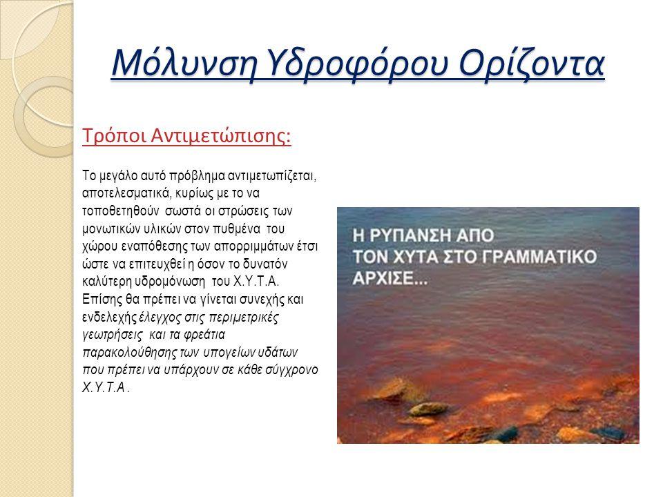 Μόλυνση Υδροφόρου Ορίζοντα