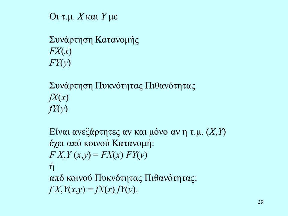 Οι τ.μ. X και Y με Συνάρτηση Κατανομής. FX(x) FY(y) Συνάρτηση Πυκνότητας Πιθανότητας. fX(x) fY(y)