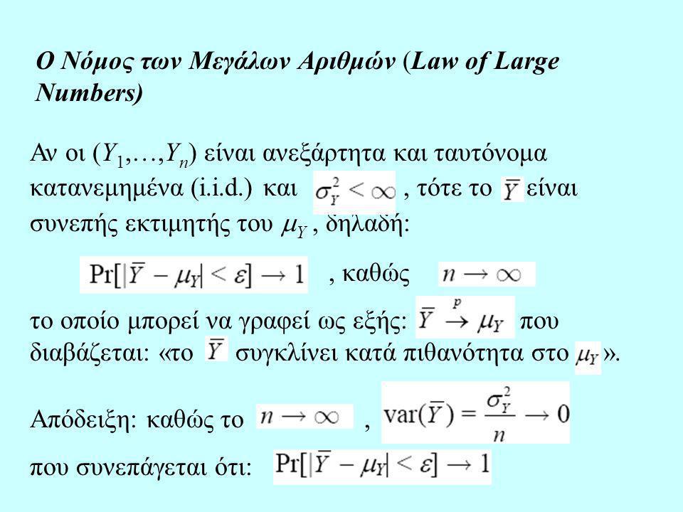 Ο Νόμος των Μεγάλων Αριθμών (Law of Large Numbers)