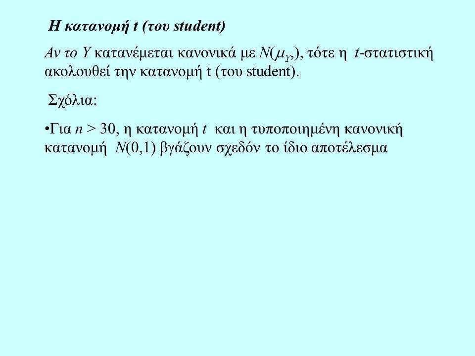 Η κατανομή t (του student)