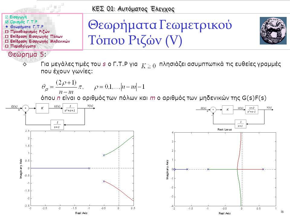 Θεωρήματα Γεωμετρικού Τόπου Ριζών (V)