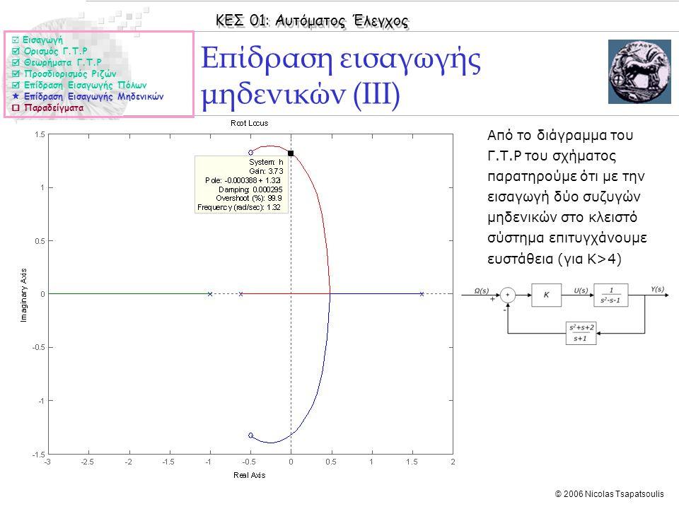 Επίδραση εισαγωγής μηδενικών (ΙΙΙ)