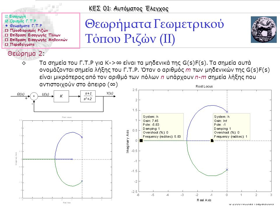 Θεωρήματα Γεωμετρικού Τόπου Ριζών (II)