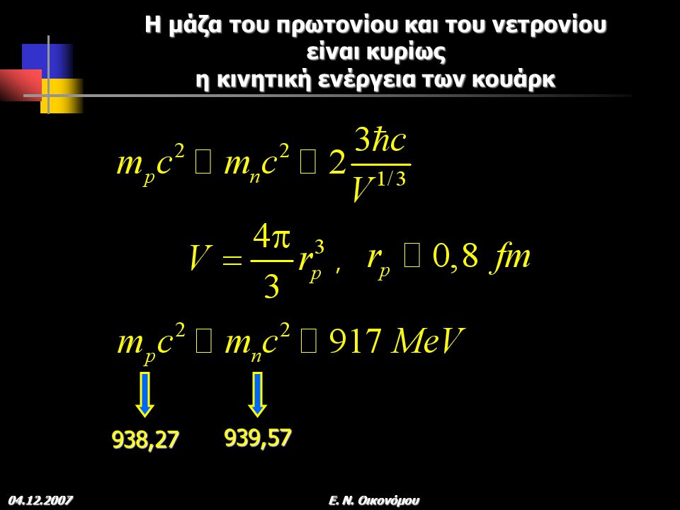 Η μάζα του πρωτονίου και του νετρονίου είναι κυρίως η κινητική ενέργεια των κουάρκ