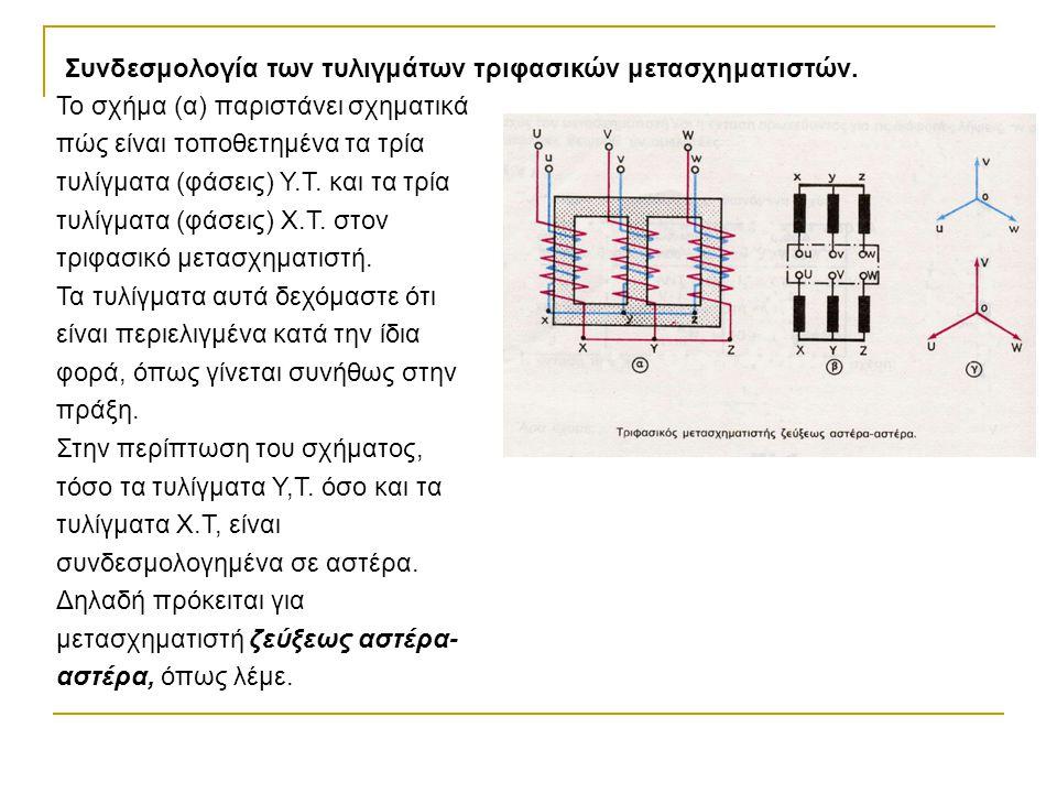 Συνδεσμολογία των τυλιγμάτων τριφασικών μετασχηματιστών.