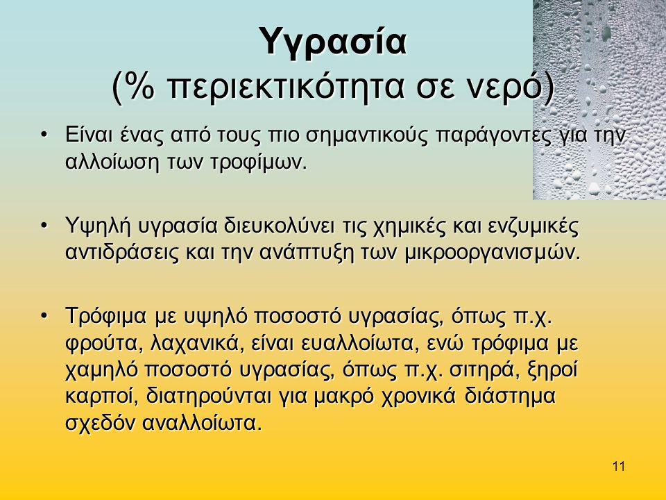 Υγρασία (% περιεκτικότητα σε νερό)