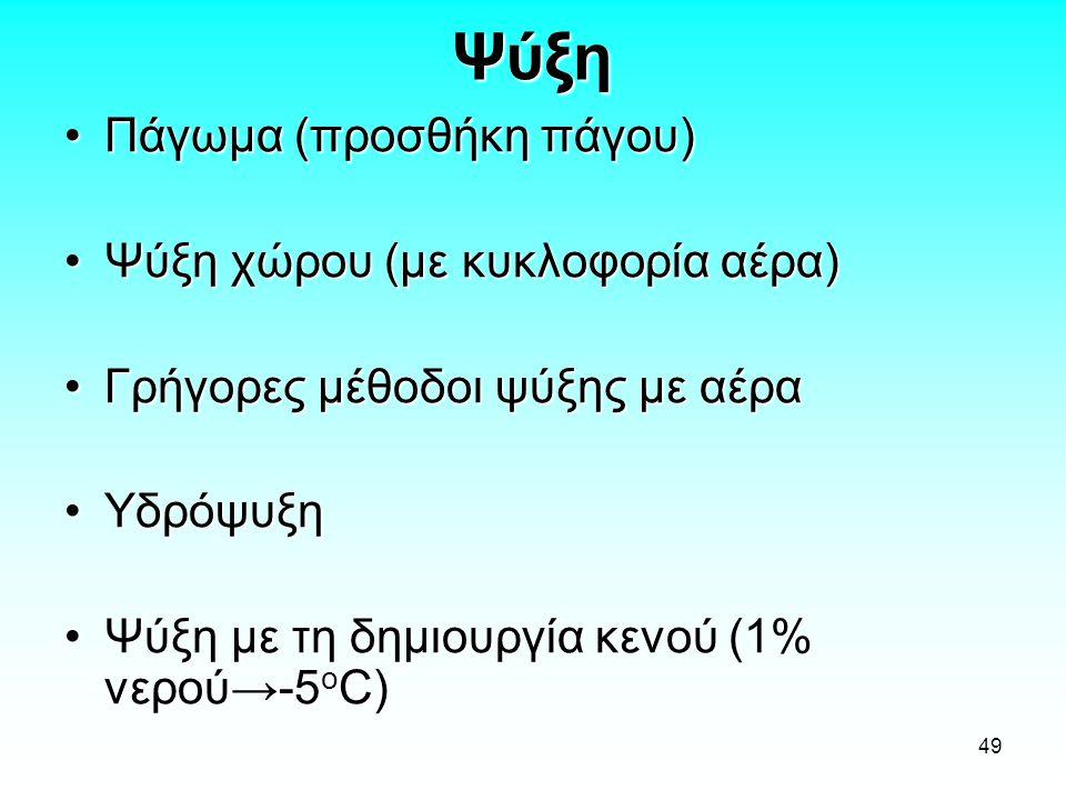 Ψύξη Πάγωμα (προσθήκη πάγου) Ψύξη χώρου (με κυκλοφορία αέρα)