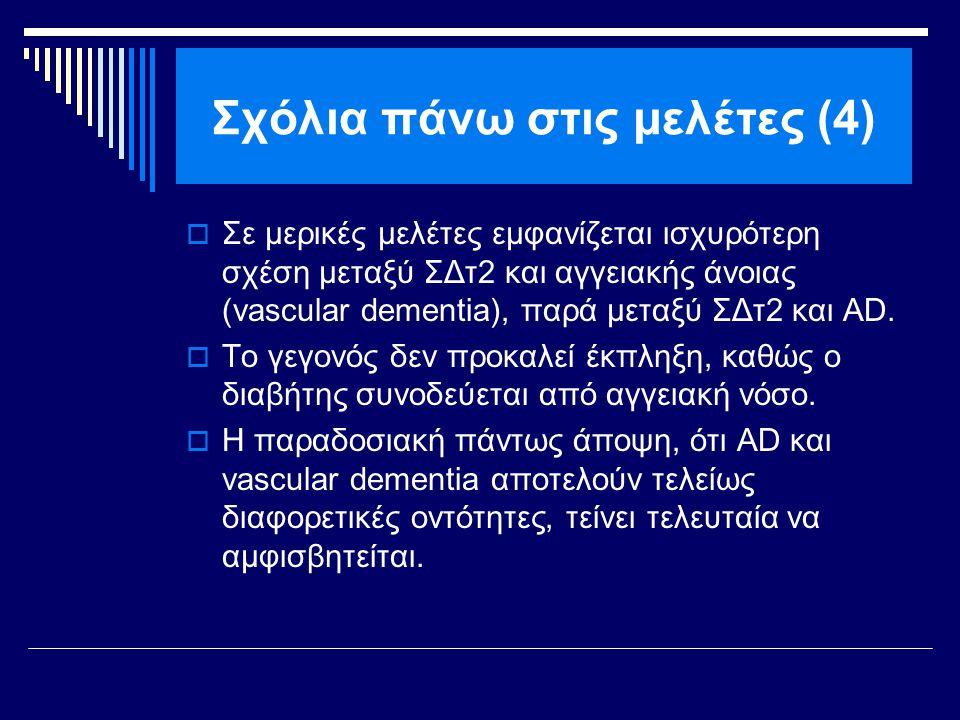 Σχόλια πάνω στις μελέτες (4)