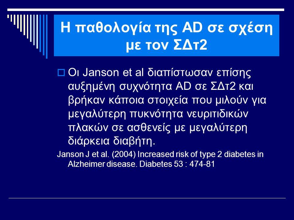 Η παθολογία της AD σε σχέση με τον ΣΔτ2