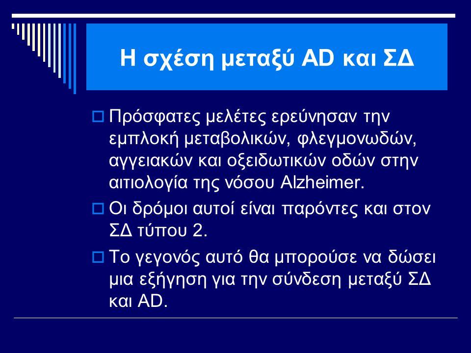 Η σχέση μεταξύ AD και ΣΔ