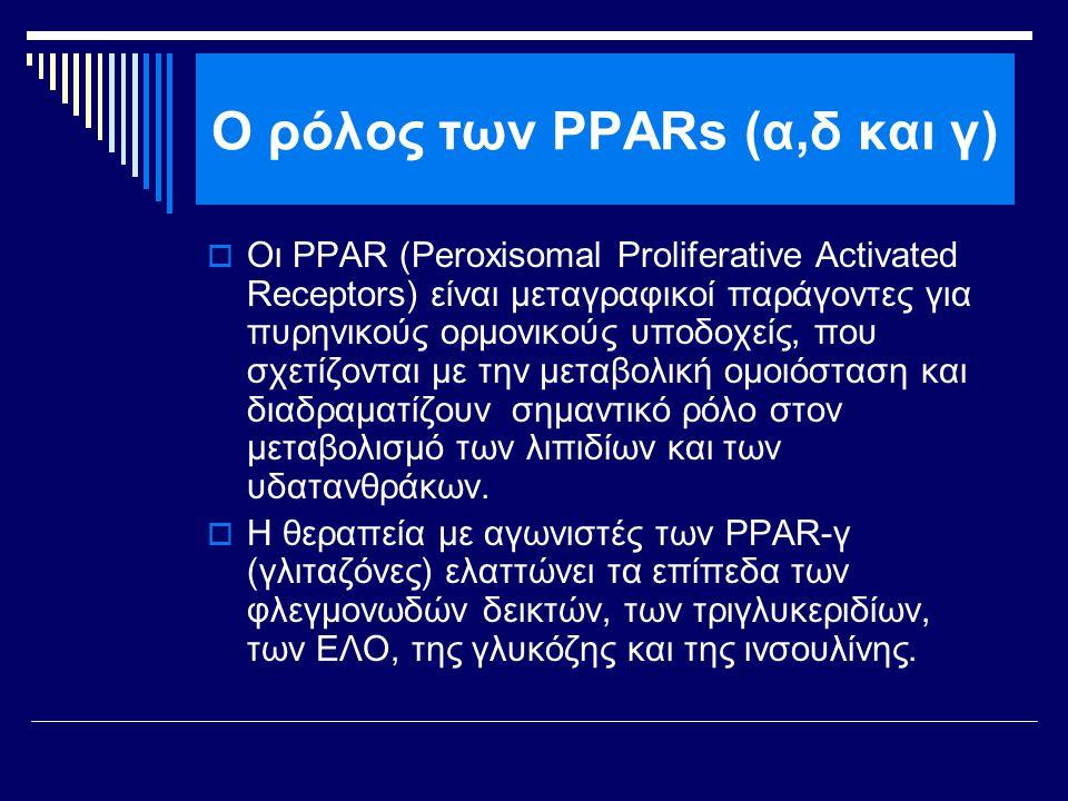 Ο ρόλος των PPARs (α,δ και γ)
