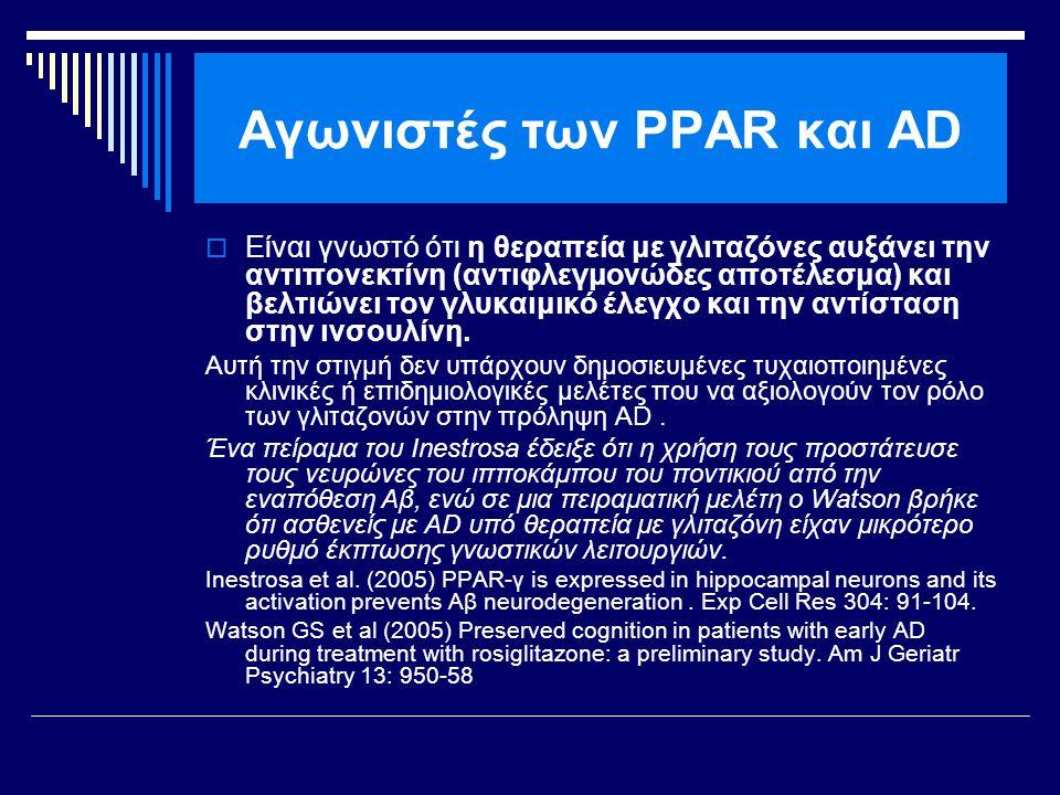 Αγωνιστές των PPAR και AD