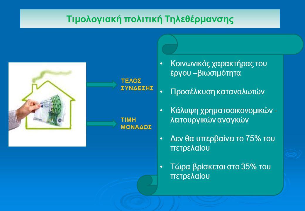 Τιμολογιακή πολιτική Τηλεθέρμανσης