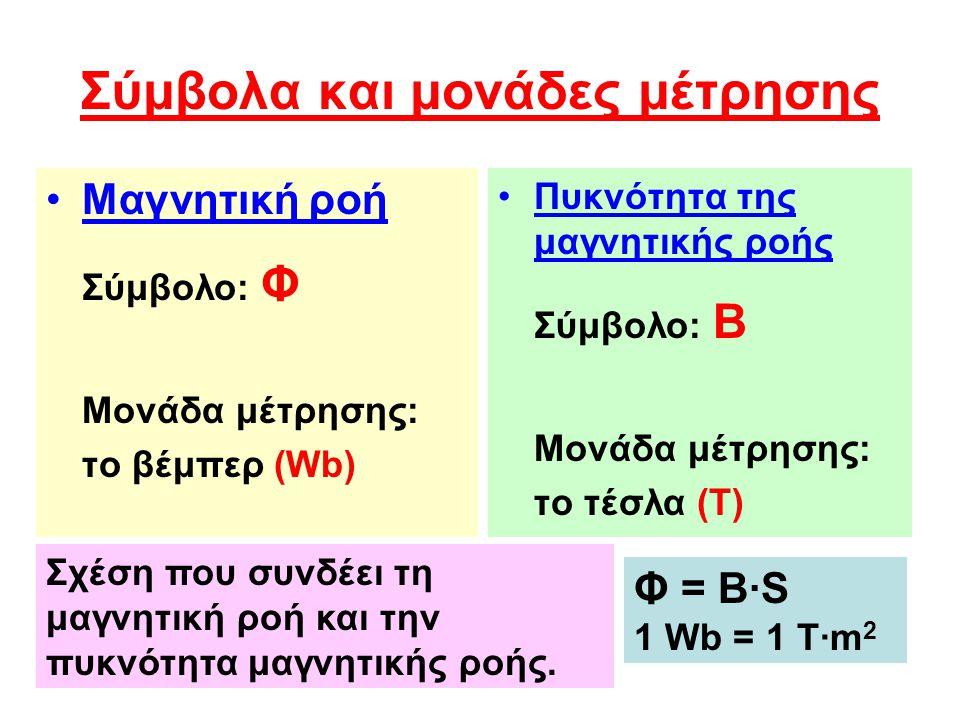 Σύμβολα και μονάδες μέτρησης