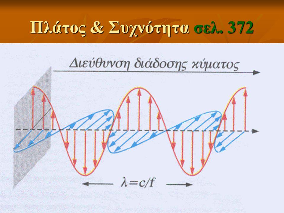 Πλάτος & Συχνότητα σελ. 372