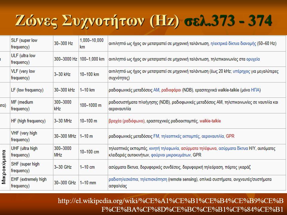 Ζώνες Συχνοτήτων (Hz) σελ.373 - 374
