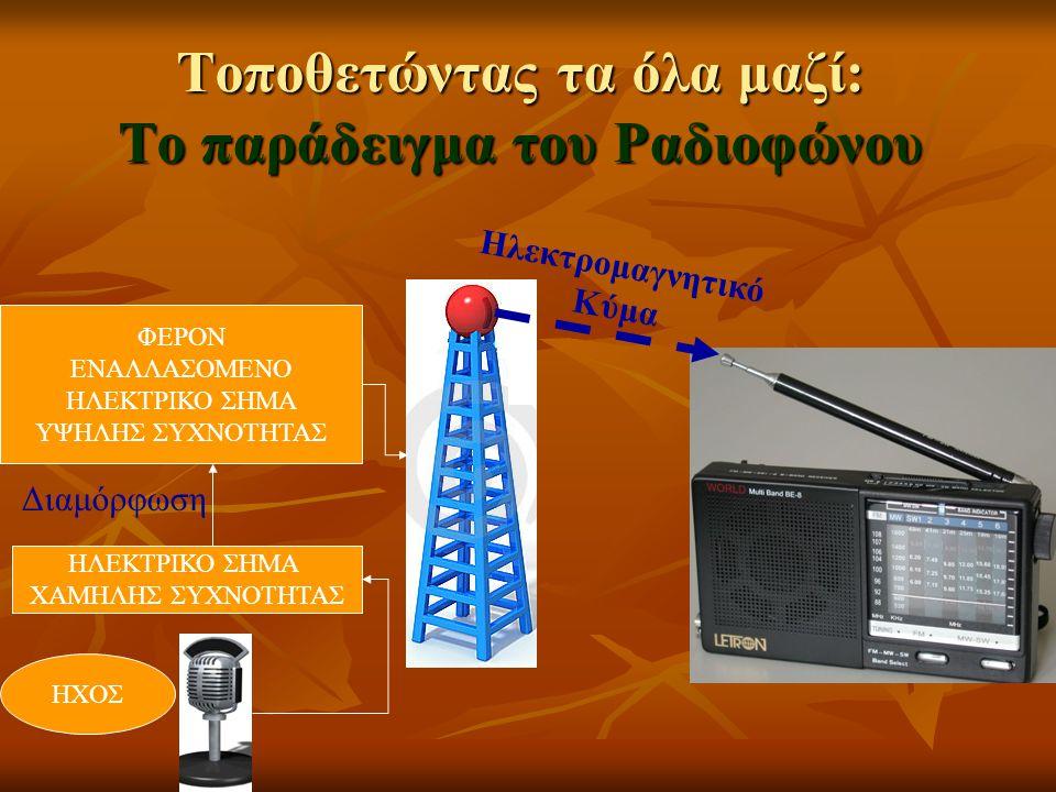 Τοποθετώντας τα όλα μαζί: Το παράδειγμα του Ραδιοφώνου