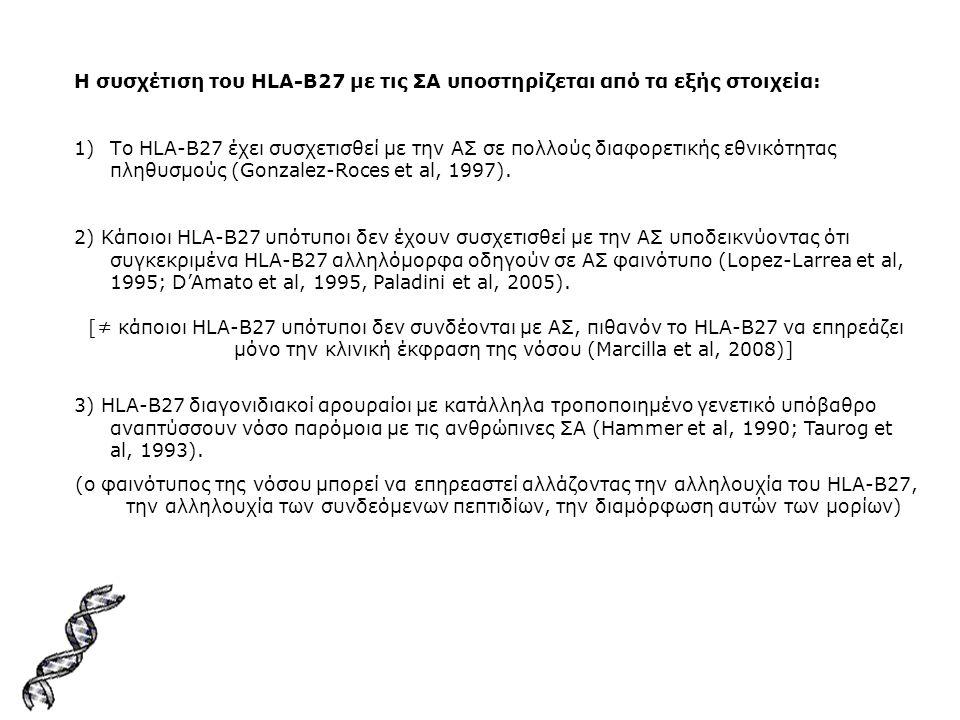 Η συσχέτιση του HLA-B27 με τις ΣΑ υποστηρίζεται από τα εξής στοιχεία: