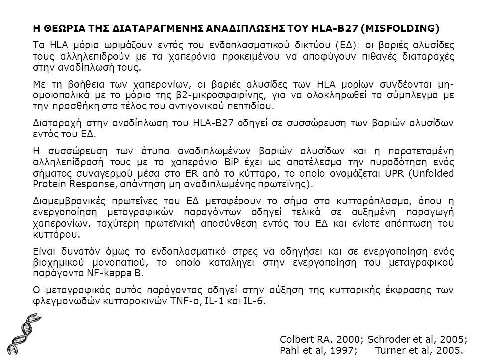 Η ΘΕΩΡΙΑ ΤΗΣ ΔΙΑΤΑΡΑΓΜΕΝΗΣ ΑΝΑΔΙΠΛΩΣΗΣ ΤΟΥ HLA-B27 (MISFOLDING)