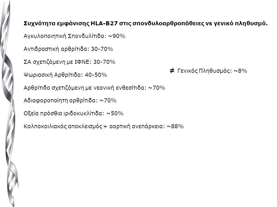≠ Γενικός Πληθυσμός: ~8%