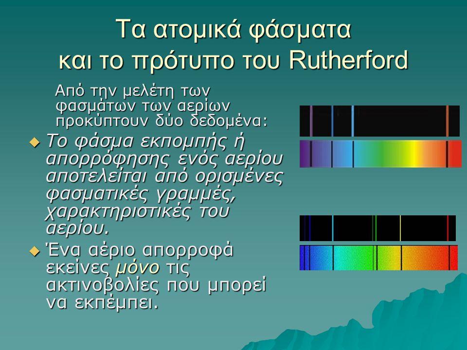 Τα ατομικά φάσματα και το πρότυπο του Rutherford