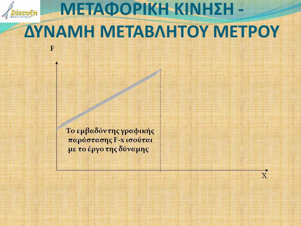 ΜΕΤΑΦΟΡΙΚΗ ΚΙΝΗΣΗ - ΔΥΝΑΜΗ ΜΕΤΑΒΛΗΤΟΥ ΜΕΤΡΟΥ