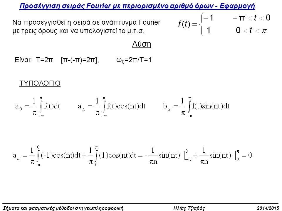 Λύση Προσέγγιση σειράς Fourier με περιορισμένο αριθμό όρων - Εφαρμογή