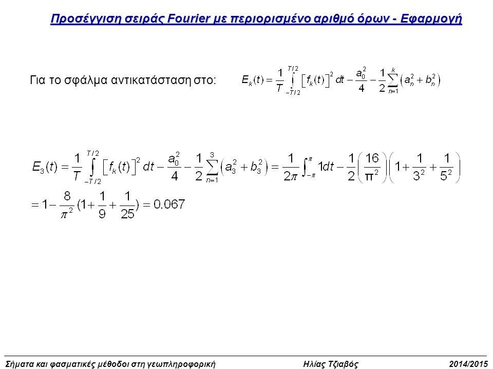 Προσέγγιση σειράς Fourier με περιορισμένο αριθμό όρων - Εφαρμογή