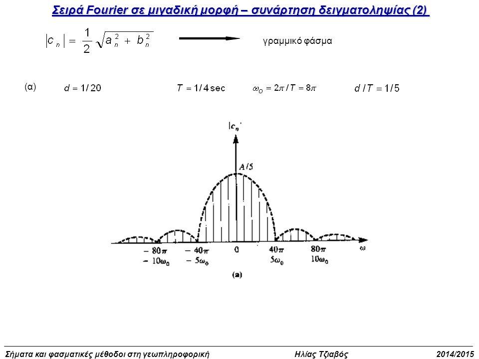 Σειρά Fourier σε μιγαδική μορφή – συνάρτηση δειγματοληψίας (2)