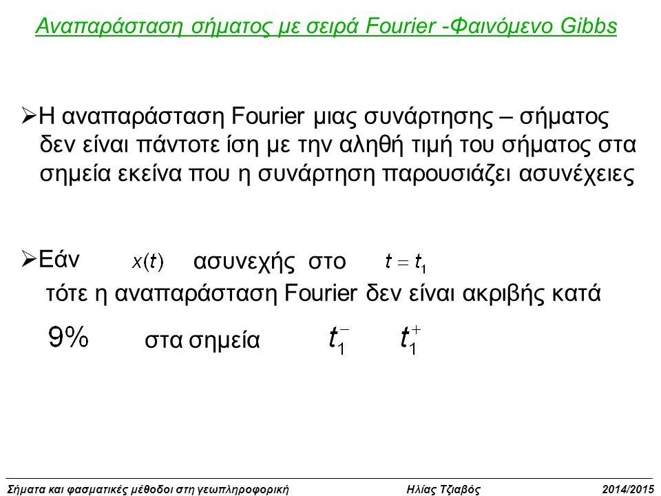 Η αναπαράσταση Fourier μιας συνάρτησης – σήματος