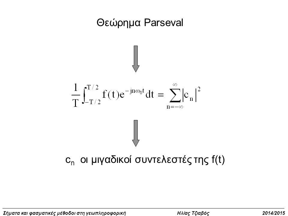 Θεώρημα Parseval cn οι μιγαδικοί συντελεστές της f(t)
