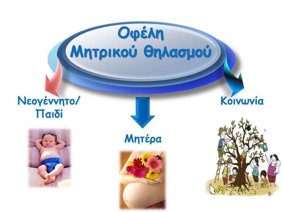Οφέλη Μητρικού θηλασμού