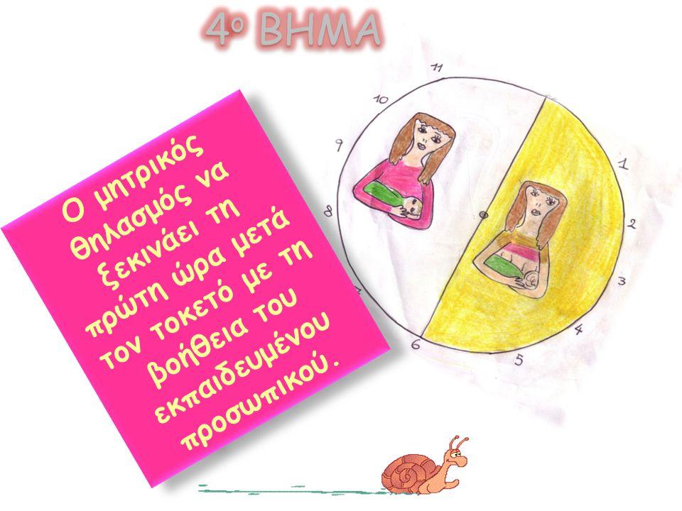 4ο ΒΗΜΑ Ο μητρικός θηλασμός να ξεκινάει τη