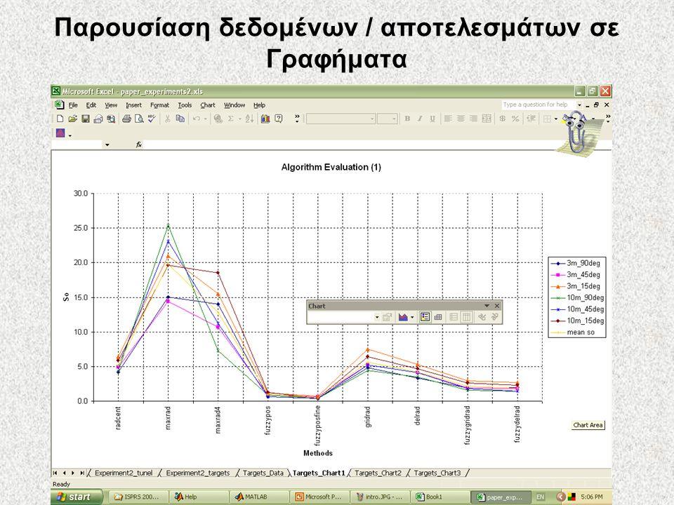 Παρουσίαση δεδομένων / αποτελεσμάτων σε Γραφήματα