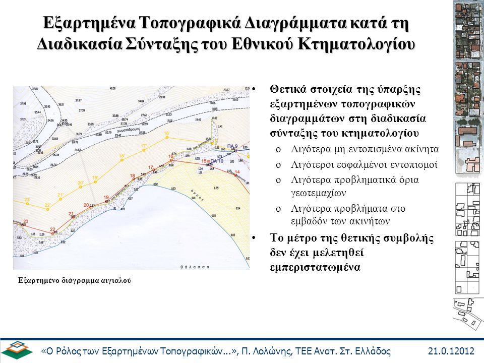 Εξαρτημένο διάγραμμα αιγιαλού