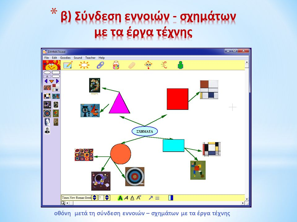 β) Σύνδεση εννοιών - σχημάτων