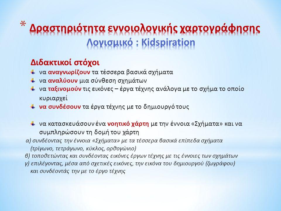 Δραστηριότητα εννοιολογικής χαρτογράφησης Λογισμικό : Kidspiration