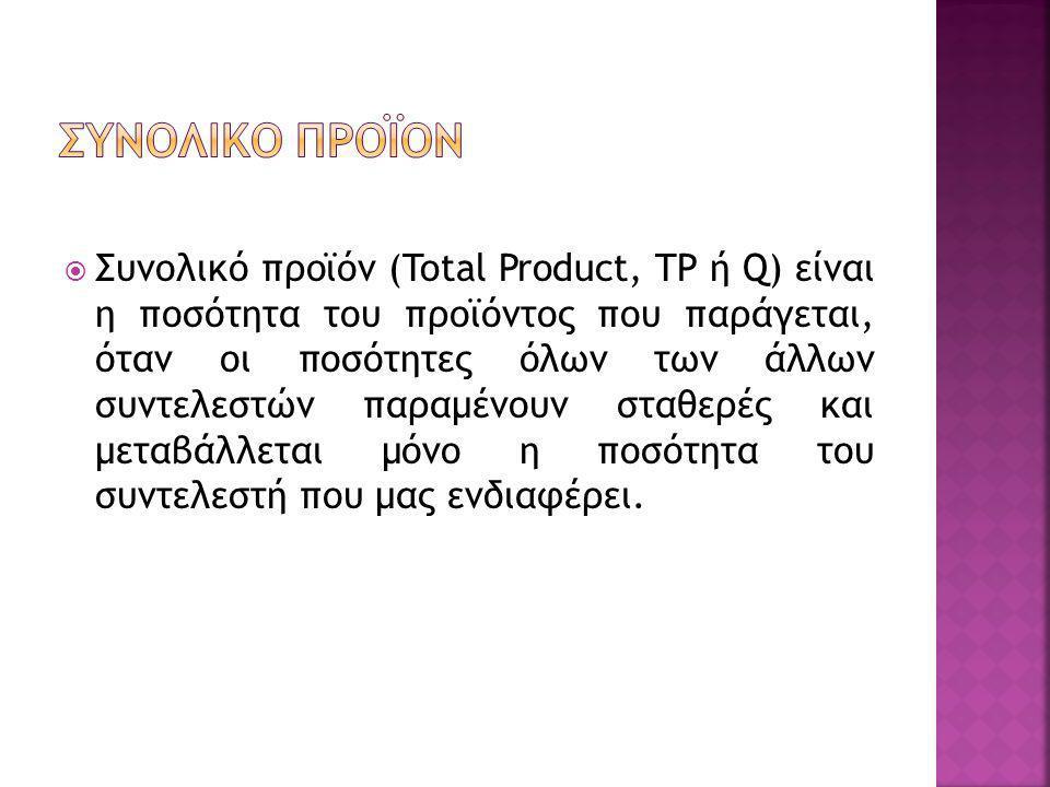 Συνολικο προϊον