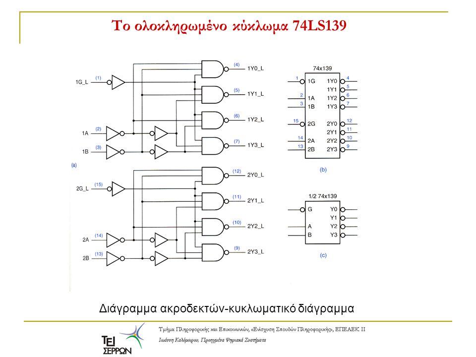 Το ολοκληρωμένο κύκλωμα 74LS139