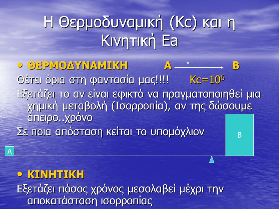 Η Θερμοδυναμική (Kc) και η Κινητική Ea