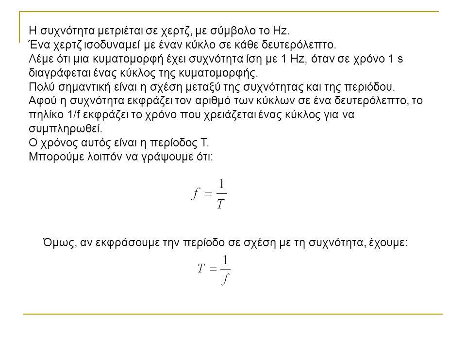 Η συχνότητα μετριέται σε χερτζ, με σύμβολο το Ηz.