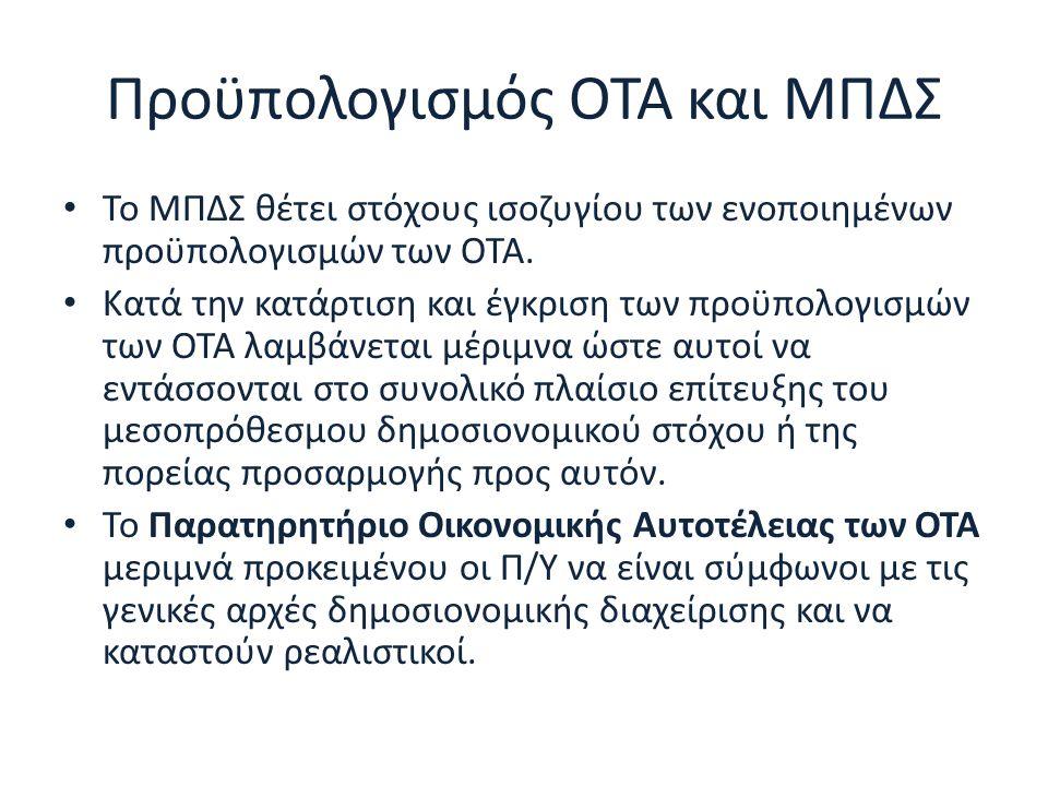 Προϋπολογισμός ΟΤΑ και ΜΠΔΣ