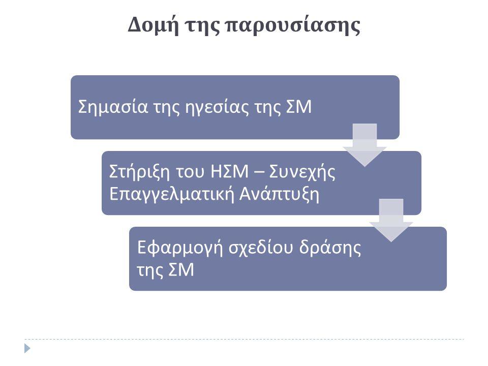 Δομή της παρουσίασης Σημασία της ηγεσίας της ΣΜ