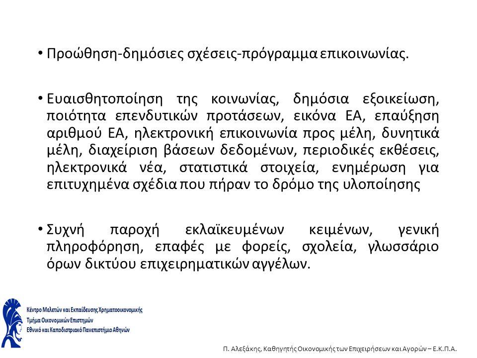 Προώθηση-δημόσιες σχέσεις-πρόγραμμα επικοινωνίας.