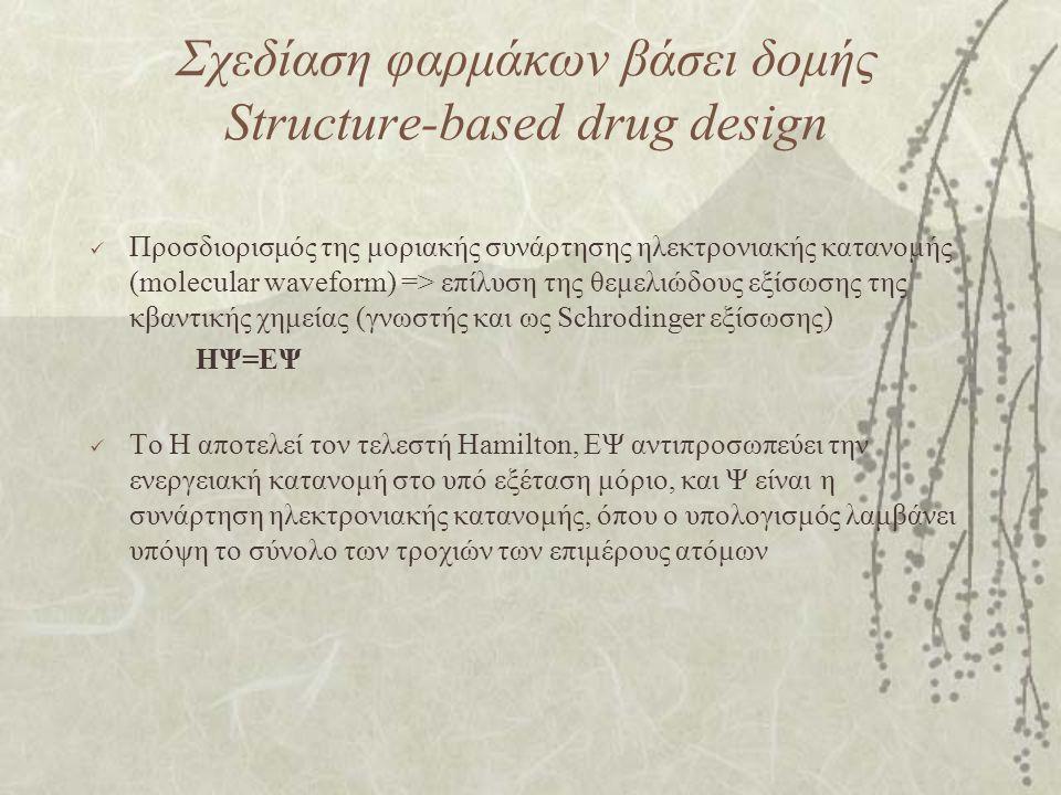 Σχεδίαση φαρμάκων βάσει δομής Structure-based drug design