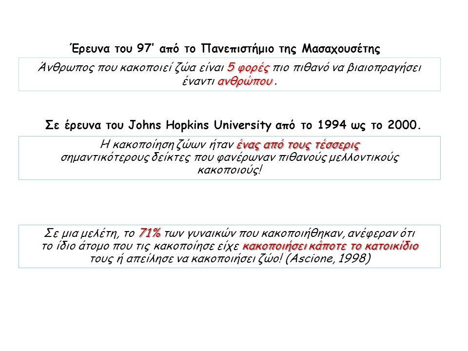 Σε έρευνα του Johns Hopkins University από το 1994 ως το 2000.