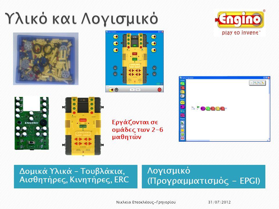 Υλικό και Λογισμικό Λογισμικό (Προγραμματισμός - EPGI)