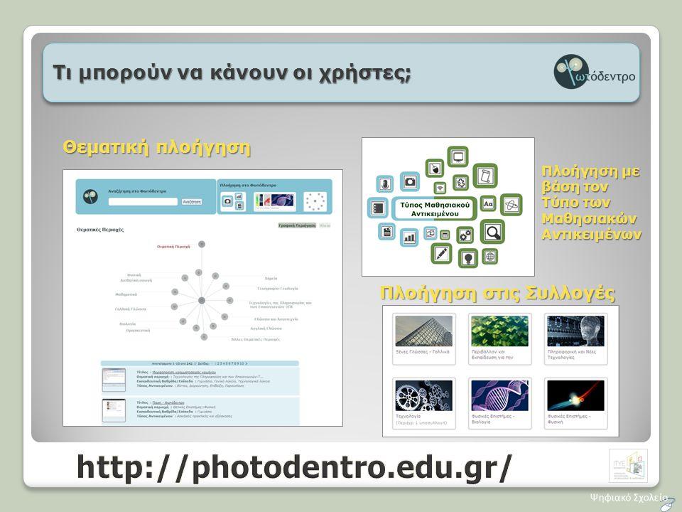 http://photodentro.edu.gr/ Τι μπορούν να κάνουν οι χρήστες;